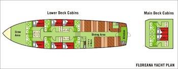 Deckplan Galapagos Kreuzfahrt Yacht Floreana