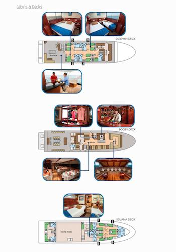 Deckplan Galapagos Tauchkreuzfahrt Yacht Galapagos Sky
