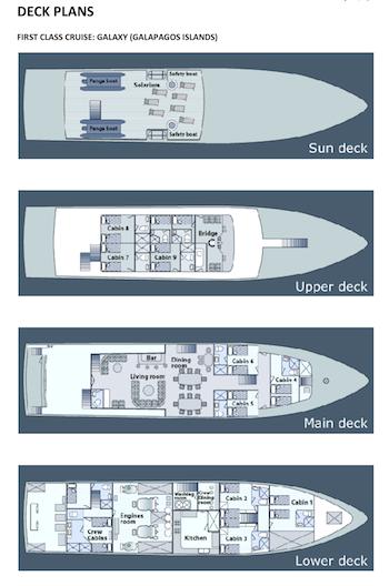 Deckplan Galapagos Kreuzfahrt Yacht Galaxy