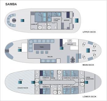 Deckplan Galapagos Segelyacht Samba