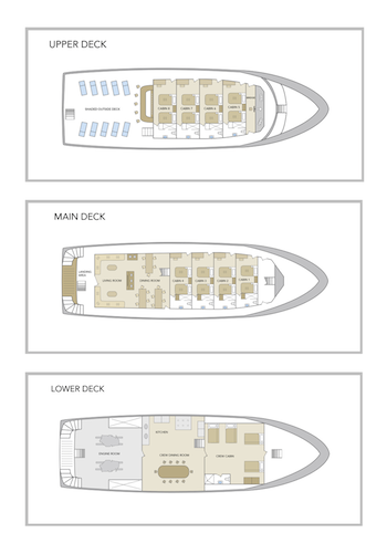 Deckplan Galapagos Kreuzfahrt Yacht San José