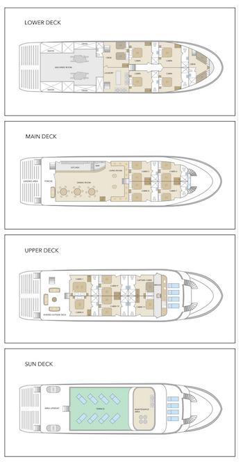 Deckplan Galapagos Kreuzfahrt Yacht Yolita II