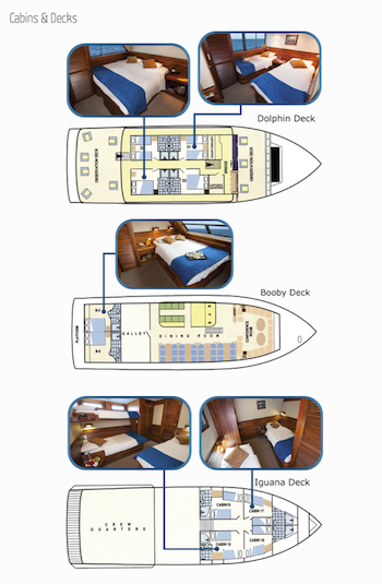 Deckplan Galapagos Kreuzfahrt Yachten Eric & Letty