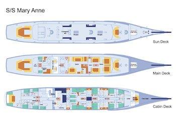 DECKPLAN - Galapagos Segelschiff Mary Anne