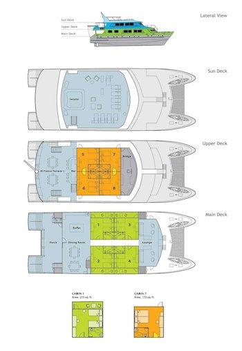 Deckplan Galapagos Kreuzfahrt Katamaran Athala II