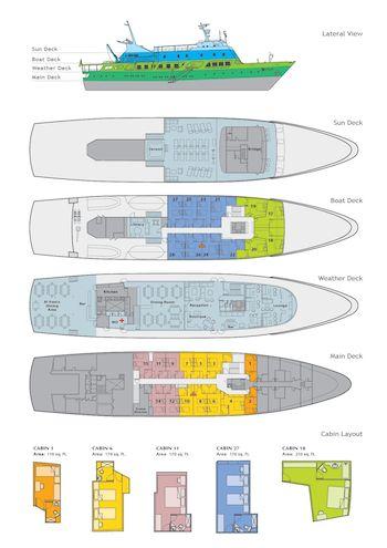Deckplan Eclipse Galapagos Kreuzfahrt Expeditionsschiff