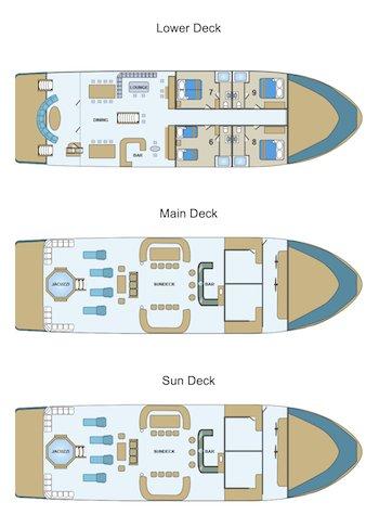 Deckplan Majestic Galapagos Kreuzfahrt Yacht