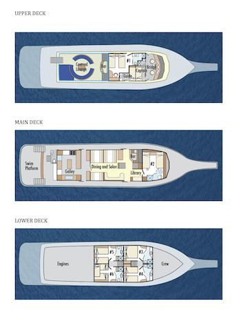 Deckplan Galapagos Kreuzfahrt Yacht Reina Silvia