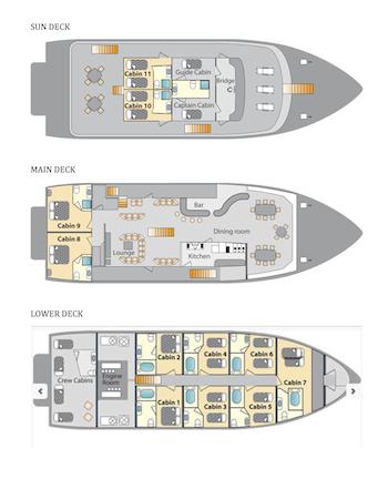 Deckplan Galapagos Kreuzfahrt Yacht Galaven