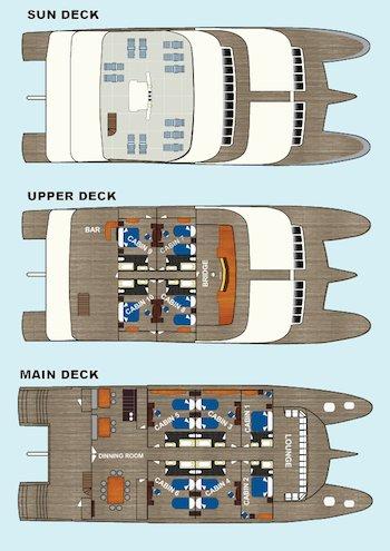 Deckplan Tip Top II - Galapagos Katamaran