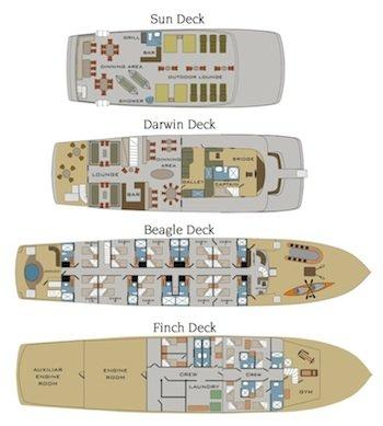 Deckplan Galapagos Kreuzfahrt Yacht Origin