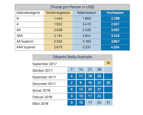 Preise Australis Kreuzfahrten