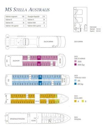 Deckplan Stella Australis - Australis Kreuzfahrten