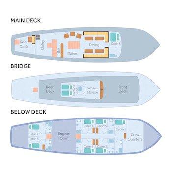 Deckplan Cachalote