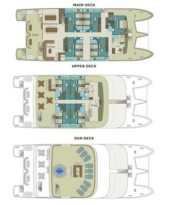 Deckplan Galapagos Kreuzfahrt Katamaran Alia