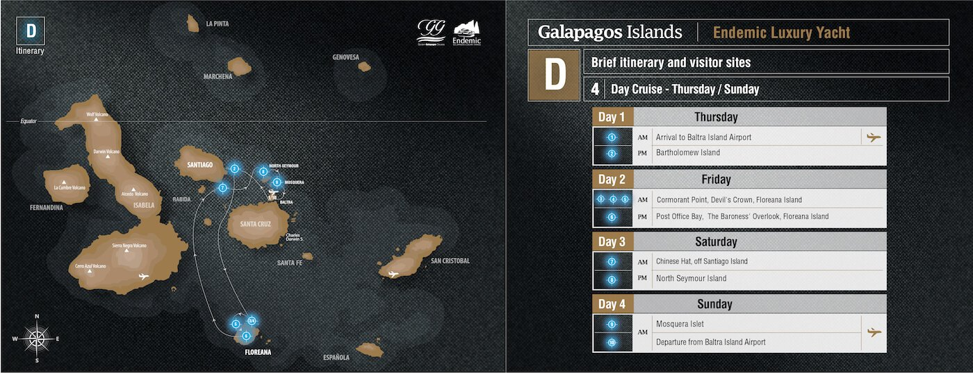 Endemic - Galapagos Route D